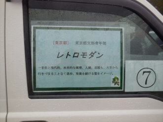 No.7 レトロモダン:東京都支部青年部(東京都)